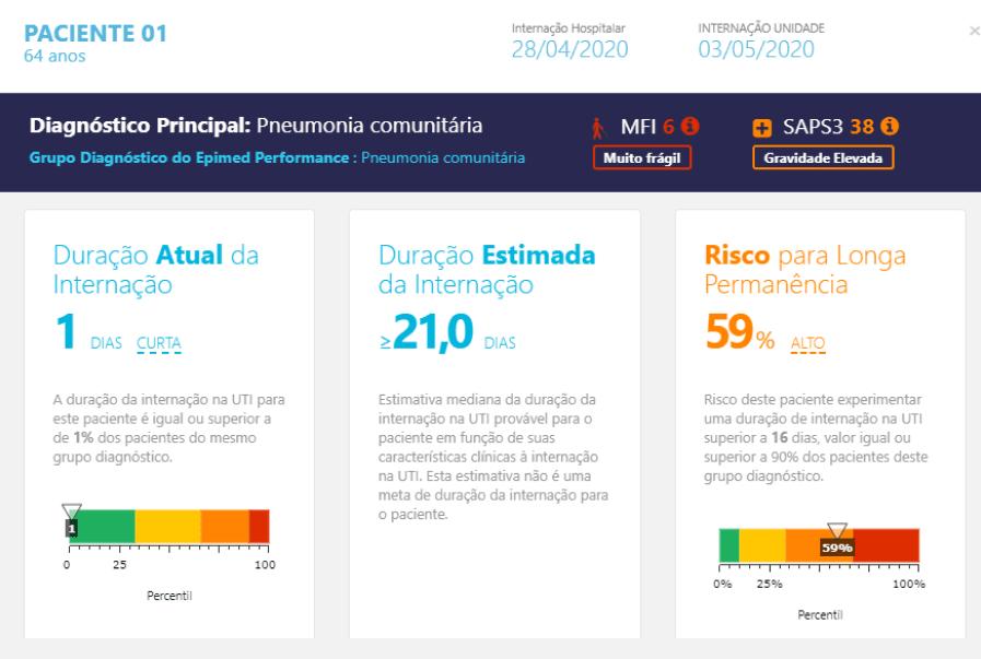 analisePreditiva_Diferenciais_01-1-pt