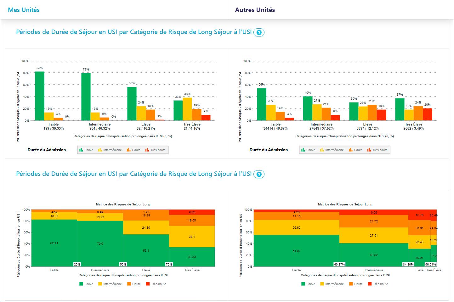 analisePreditiva_Diferenciais_02-2-fr
