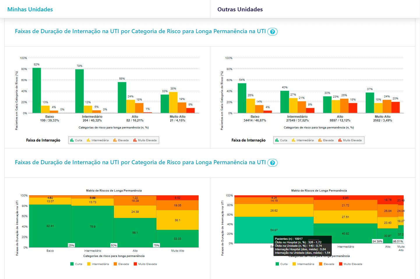analisePreditiva_Diferenciais_02-2-pt