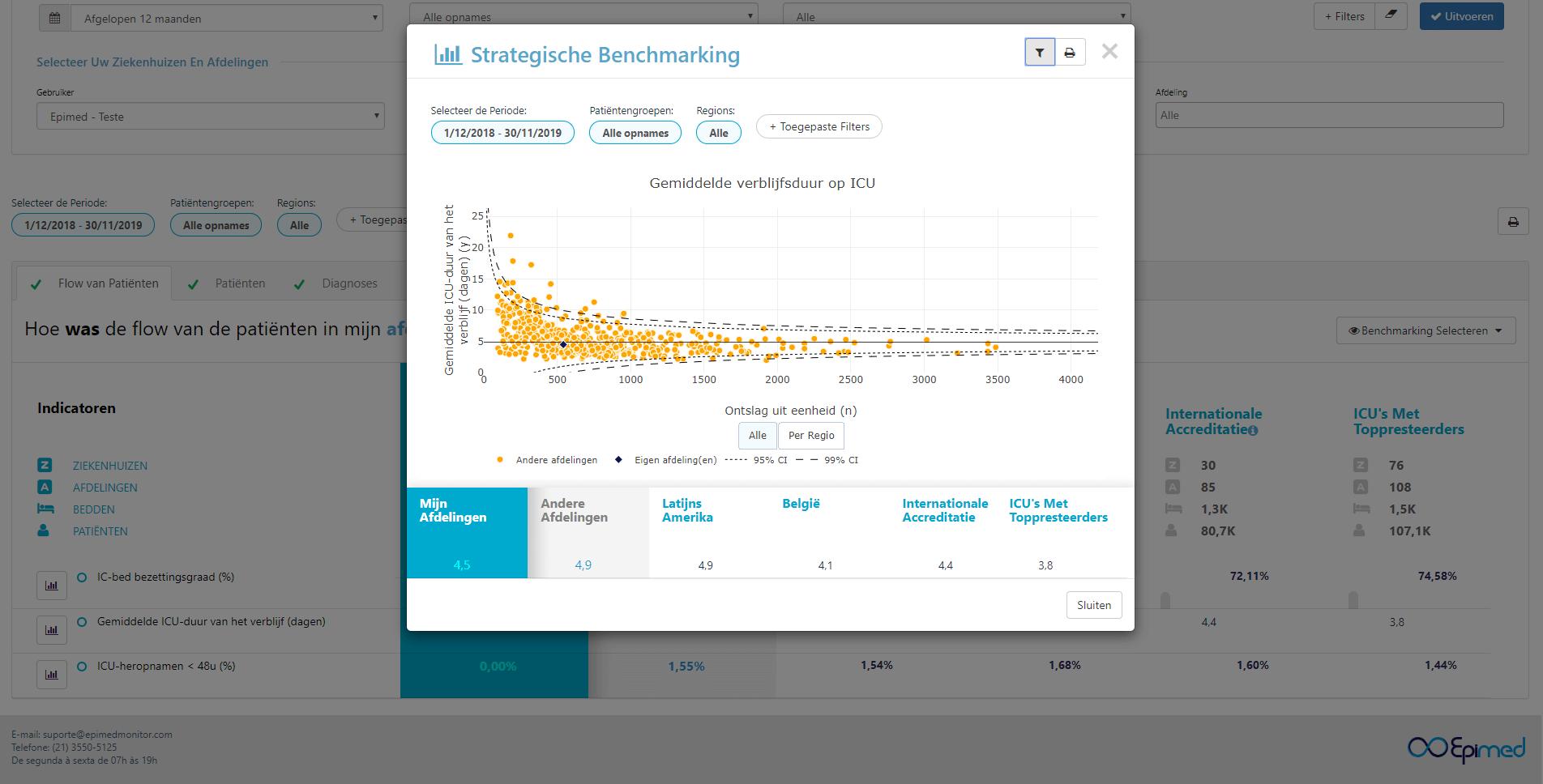 chart-4-nl