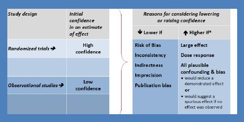 guideline covid