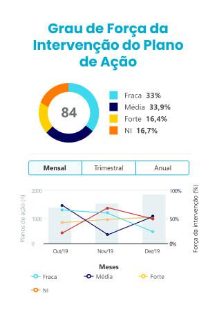 grau_de_forca